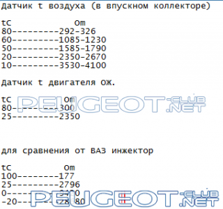 peugeot-club.net - Безымянный2.png