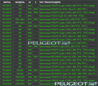 [Peugeot-Club.net] - чипы PEUGEOT.PNG