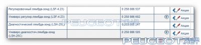 peugeot-club.net - LAA 78  110 1.5i 16V  110-Serie  1,5  68кВт  011996-122004  2112 .png