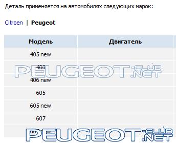 [Peugeot-Club.net] - применимость.PNG