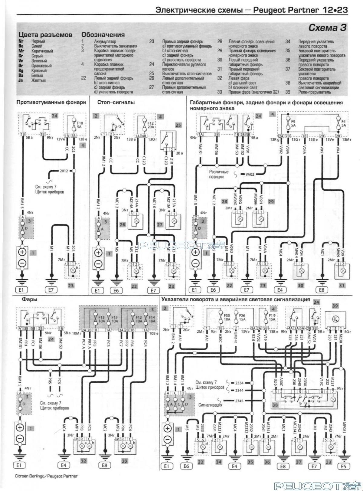 электрическое и электронное оборудование автомобилей скачать