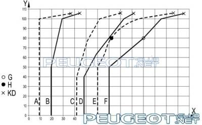[Peugeot-Club.net] - переключение передач.jpg